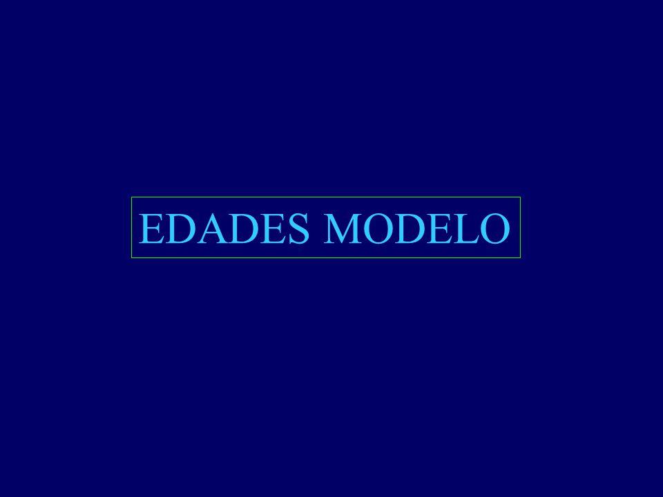 EDADES MODELO