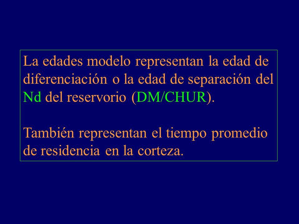 La edades modelo representan la edad de diferenciación o la edad de separación del Nd del reservorio (DM/CHUR).