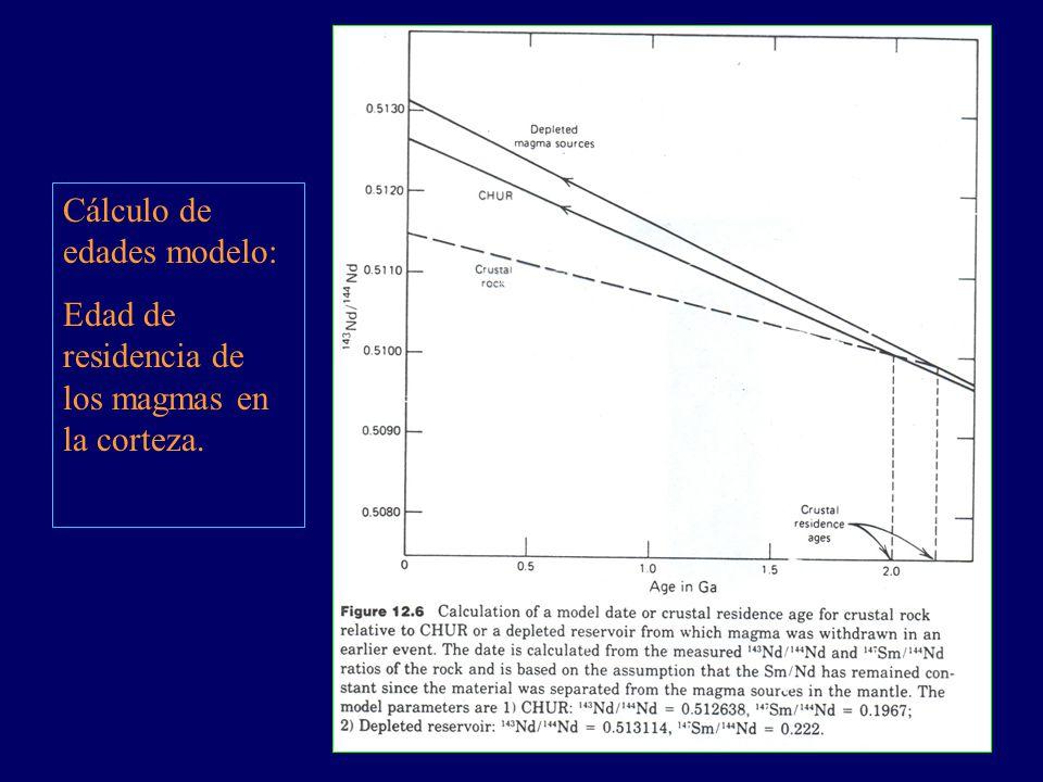 Cálculo de edades modelo: