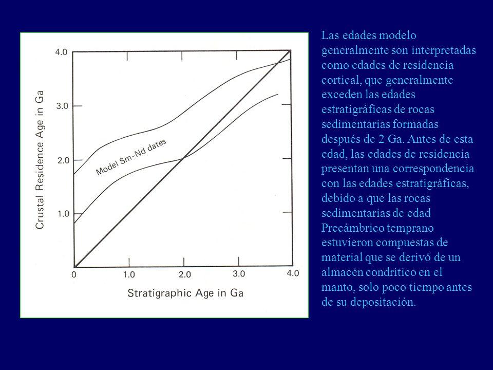Las edades modelo generalmente son interpretadas como edades de residencia cortical, que generalmente exceden las edades estratigráficas de rocas sedimentarias formadas después de 2 Ga.