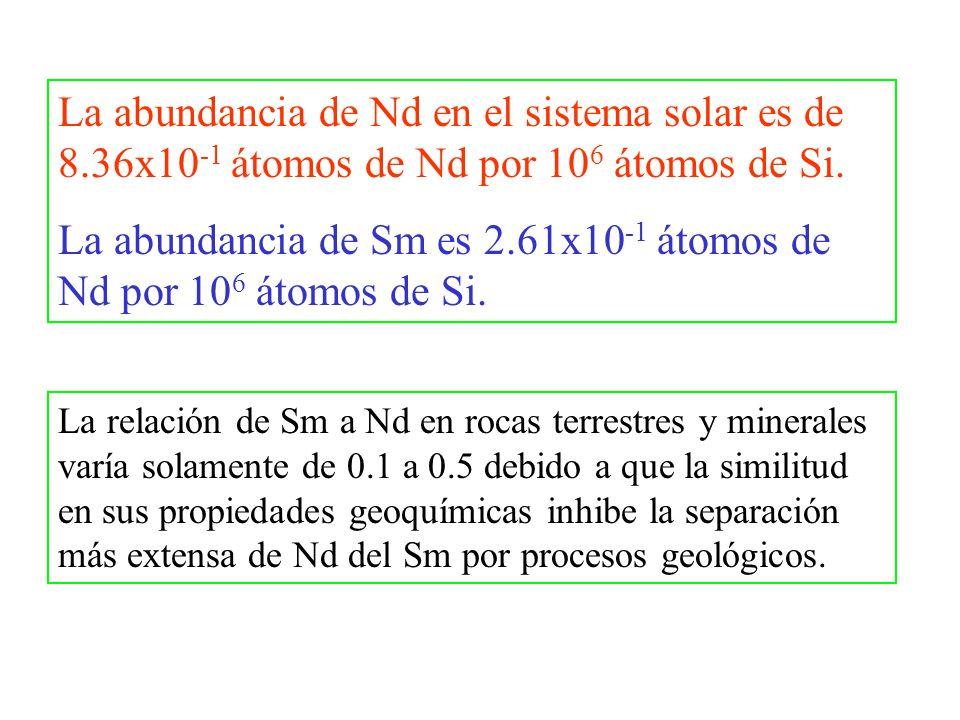La abundancia de Sm es 2.61x10-1 átomos de Nd por 106 átomos de Si.