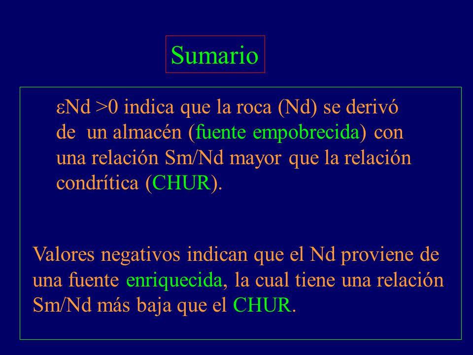 Sumario eNd >0 indica que la roca (Nd) se derivó de un almacén (fuente empobrecida) con una relación Sm/Nd mayor que la relación condrítica (CHUR).
