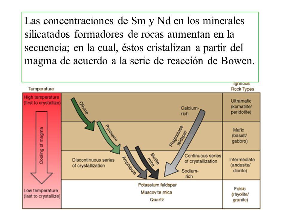 Las concentraciones de Sm y Nd en los minerales silicatados formadores de rocas aumentan en la secuencia; en la cual, éstos cristalizan a partir del magma de acuerdo a la serie de reacción de Bowen.