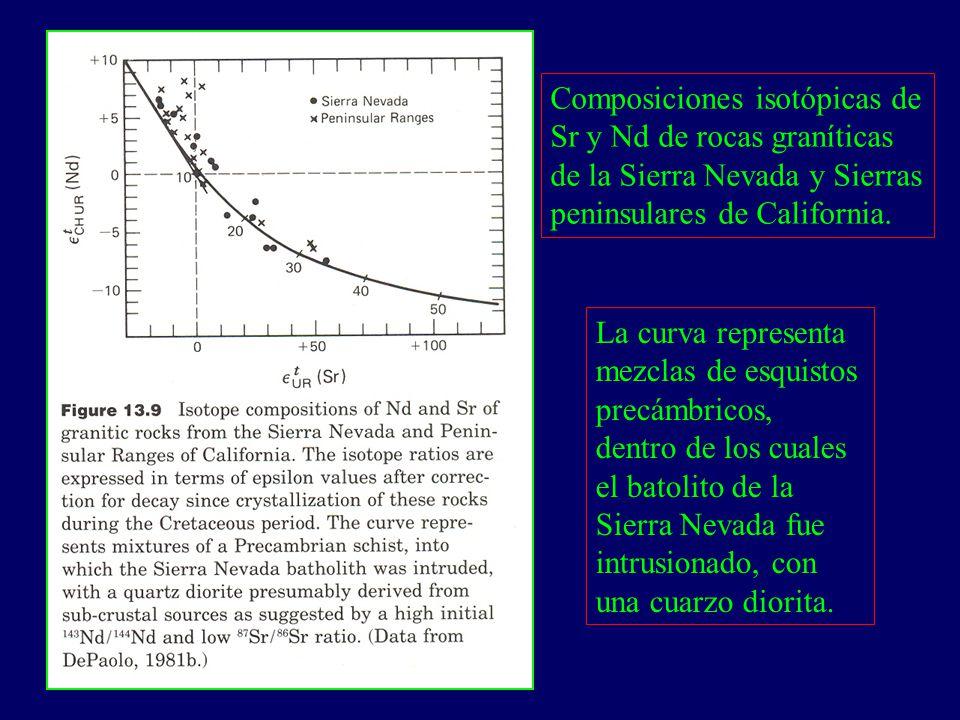 Composiciones isotópicas de Sr y Nd de rocas graníticas de la Sierra Nevada y Sierras peninsulares de California.