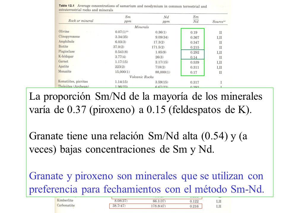 La proporción Sm/Nd de la mayoría de los minerales varía de 0