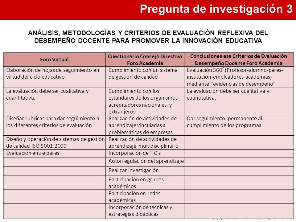 Cuestionario Consejo Directivo Foro Academia