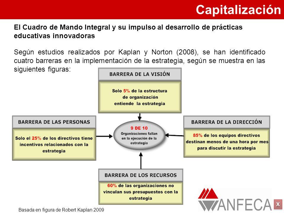 Capitalización El Cuadro de Mando Integral y su impulso al desarrollo de prácticas educativas innovadoras.