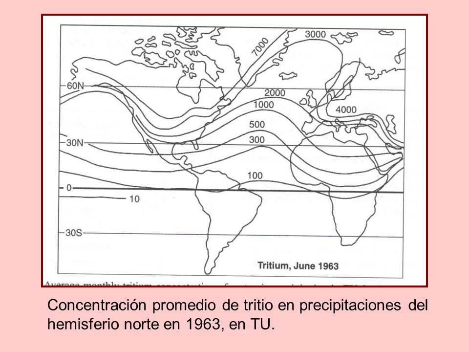 Concentración promedio de tritio en precipitaciones del