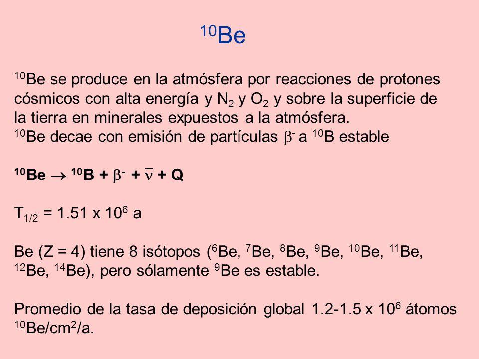 10Be 10Be se produce en la atmósfera por reacciones de protones