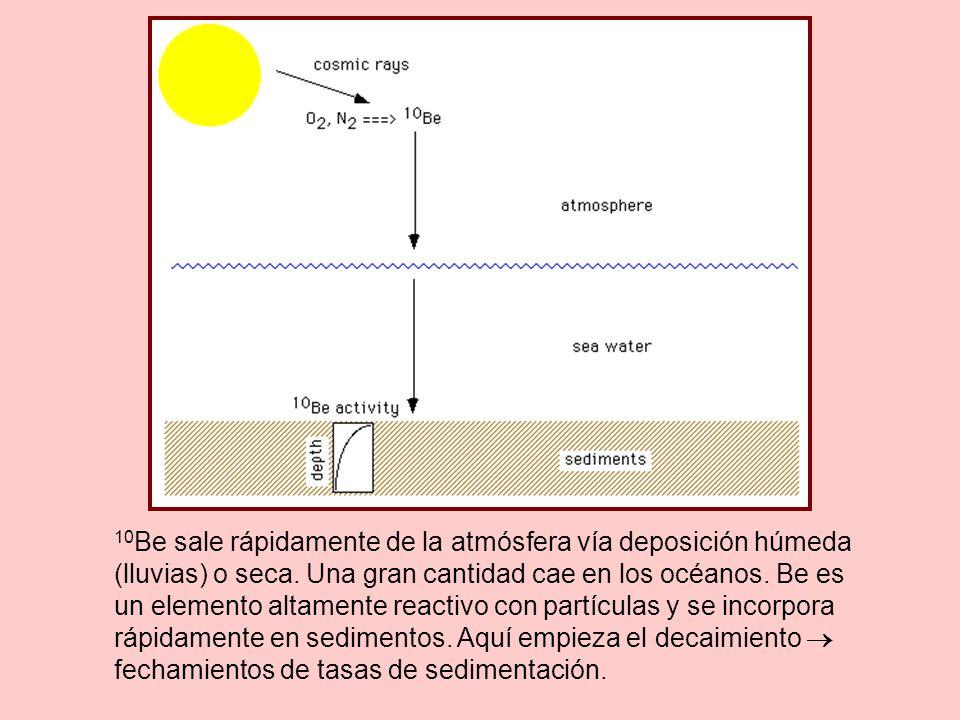 10Be sale rápidamente de la atmósfera vía deposición húmeda
