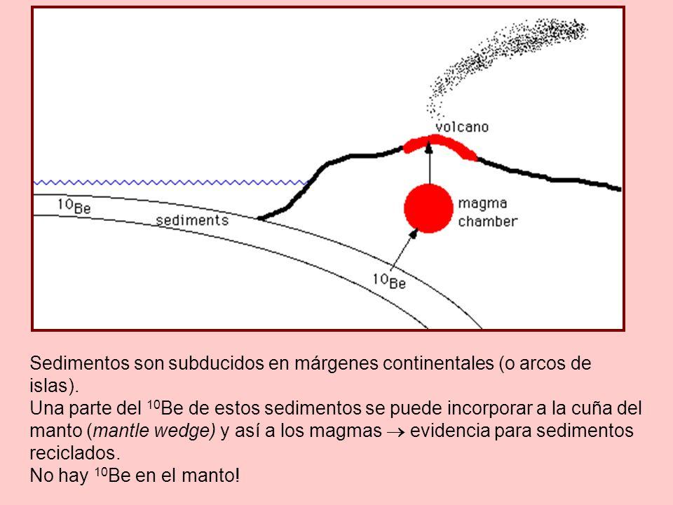 Sedimentos son subducidos en márgenes continentales (o arcos de islas).