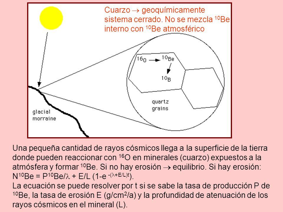 Cuarzo  geoquímicamente