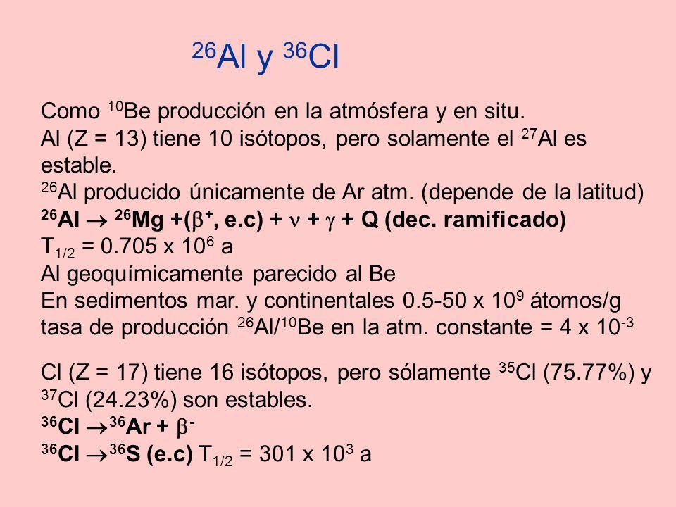 26Al y 36Cl Como 10Be producción en la atmósfera y en situ.