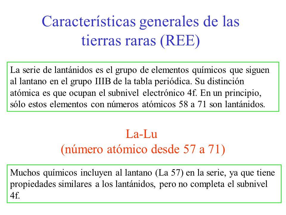 Características generales de las tierras raras (REE)