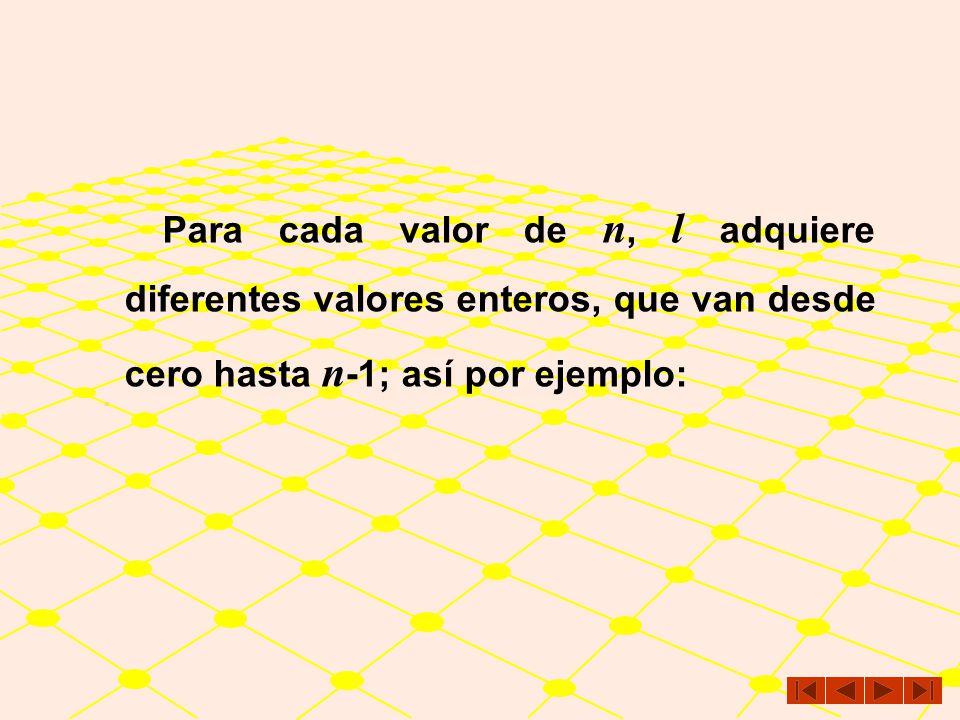 Para cada valor de n, l adquiere diferentes valores enteros, que van desde cero hasta n-1; así por ejemplo: