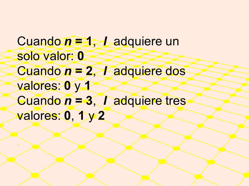Cuando n = 1, l adquiere un solo valor: 0