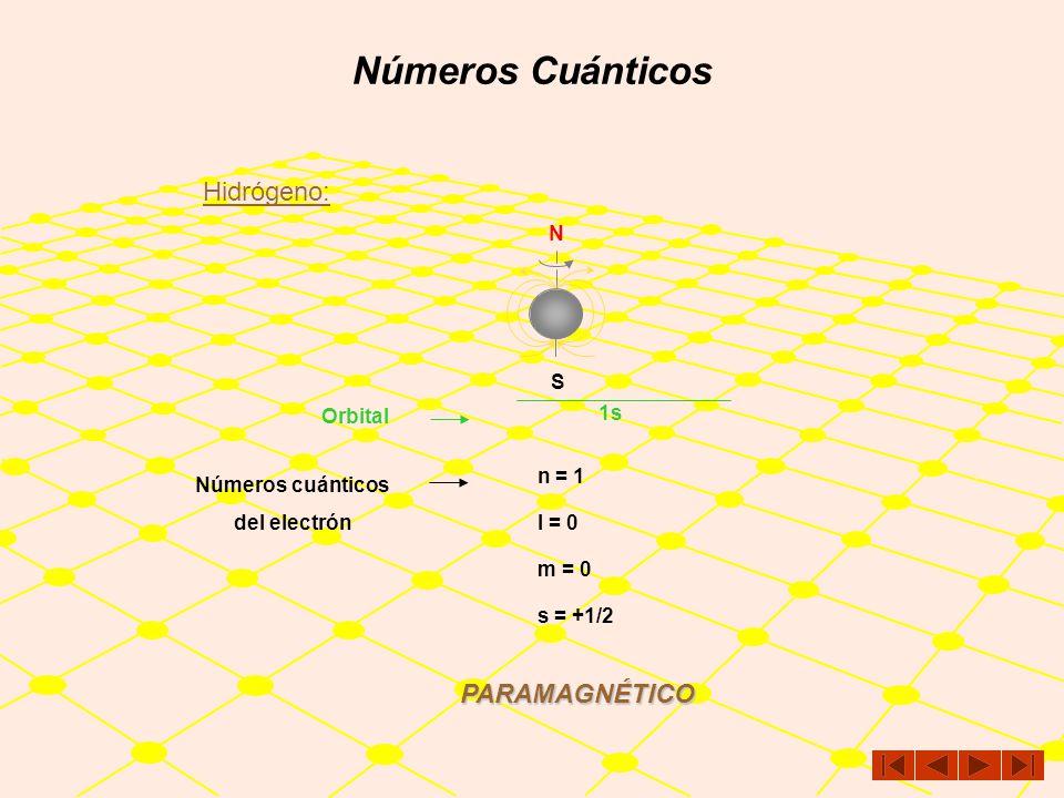 Números cuánticos del electrón