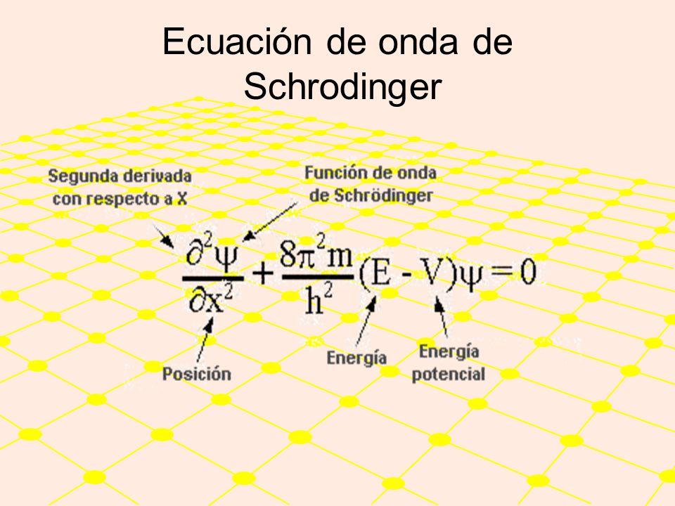 Ecuación de onda de Schrodinger