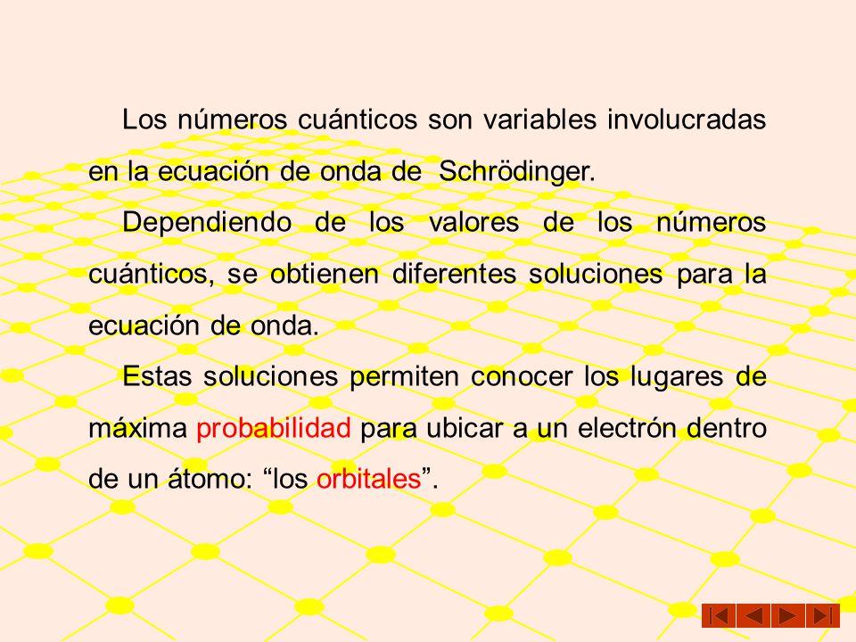 Los números cuánticos son variables involucradas en la ecuación de onda de Schrödinger.