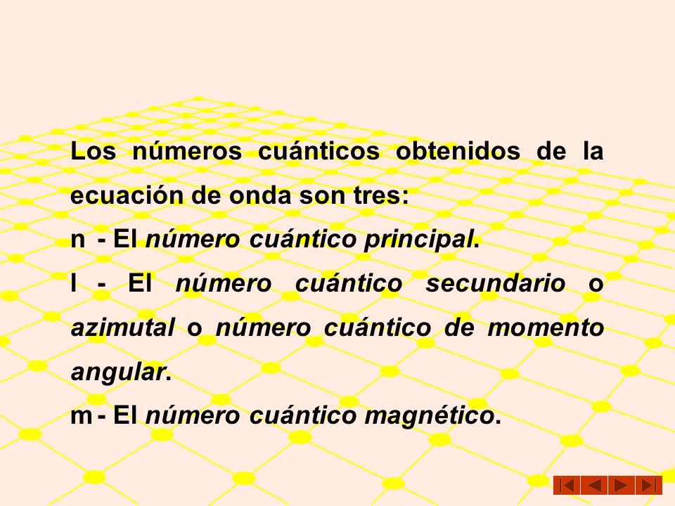 Los números cuánticos obtenidos de la ecuación de onda son tres: