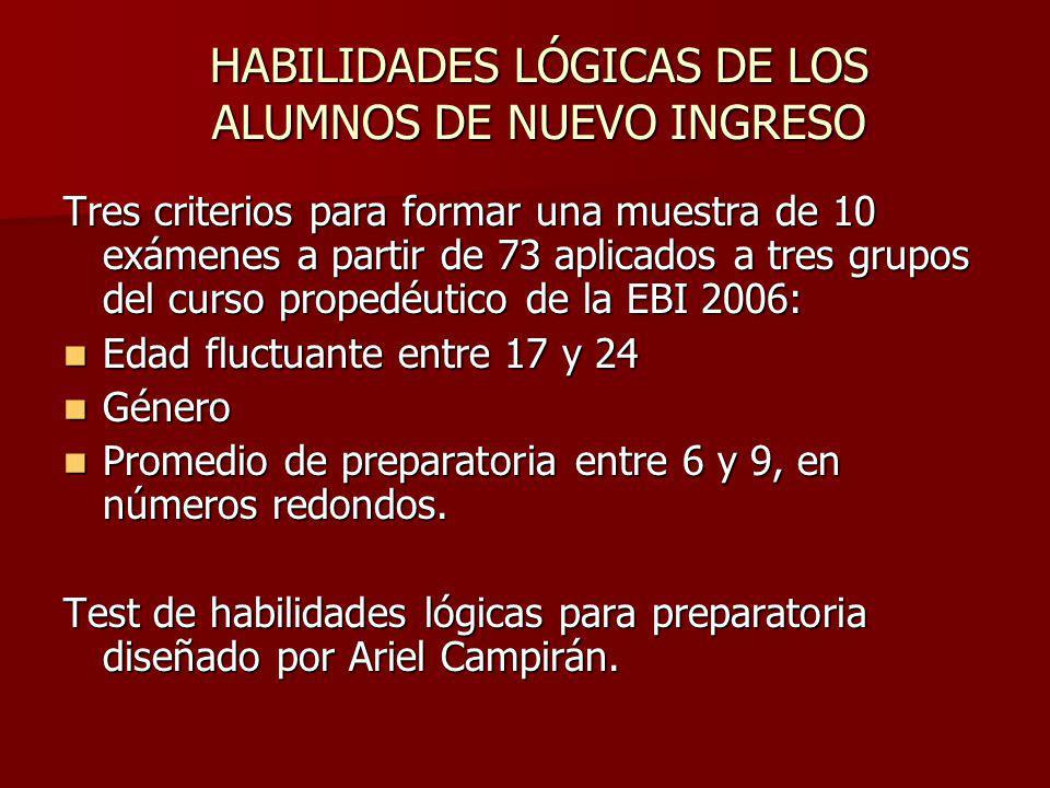 HABILIDADES LÓGICAS DE LOS ALUMNOS DE NUEVO INGRESO