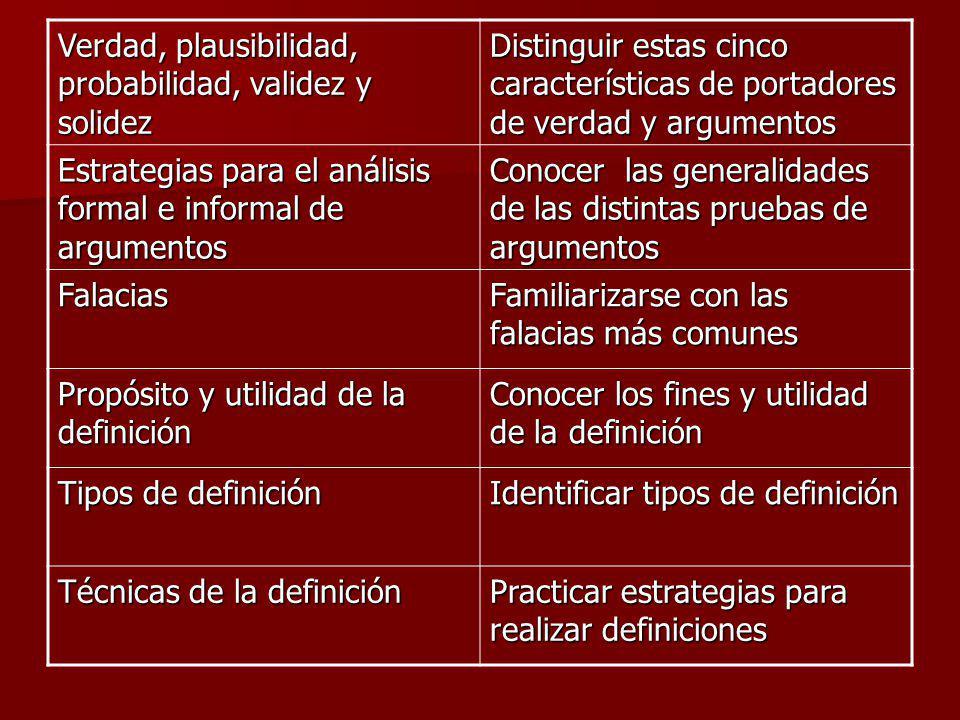 Verdad, plausibilidad, probabilidad, validez y solidez