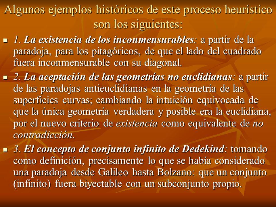 Algunos ejemplos históricos de este proceso heurístico son los siguientes: