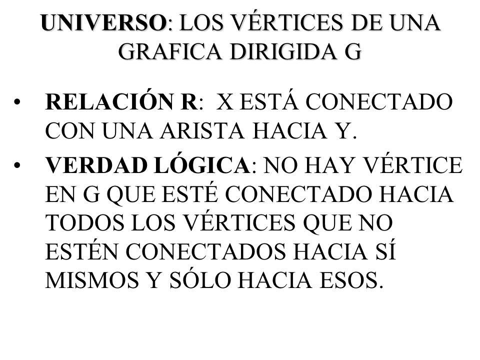 UNIVERSO: LOS VÉRTICES DE UNA GRAFICA DIRIGIDA G