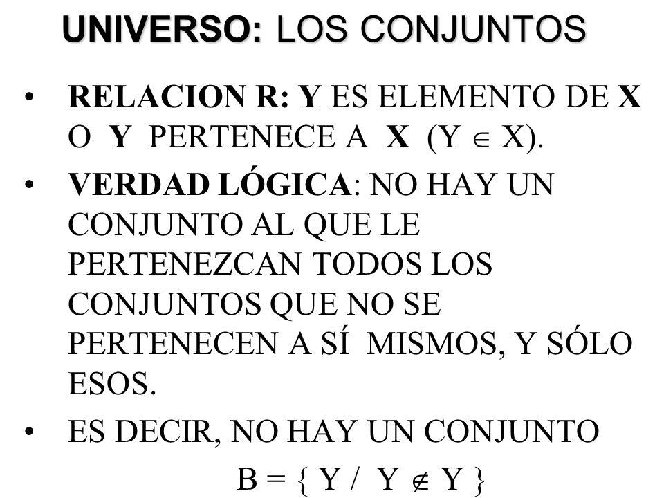 UNIVERSO: LOS CONJUNTOS
