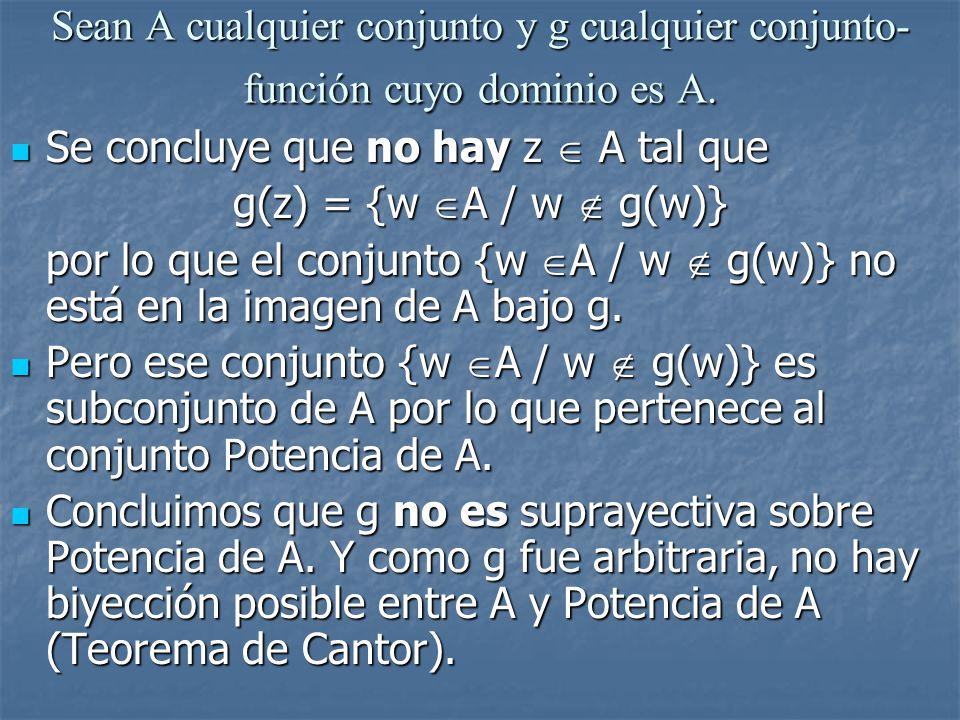 Sean A cualquier conjunto y g cualquier conjunto-función cuyo dominio es A.