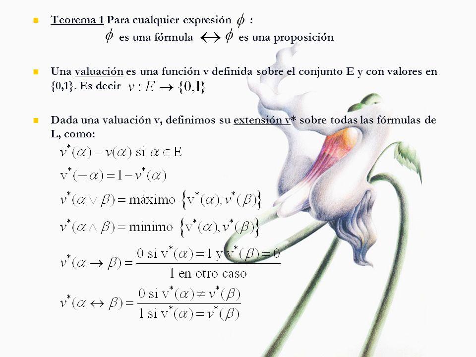 Teorema 1 Para cualquier expresión :