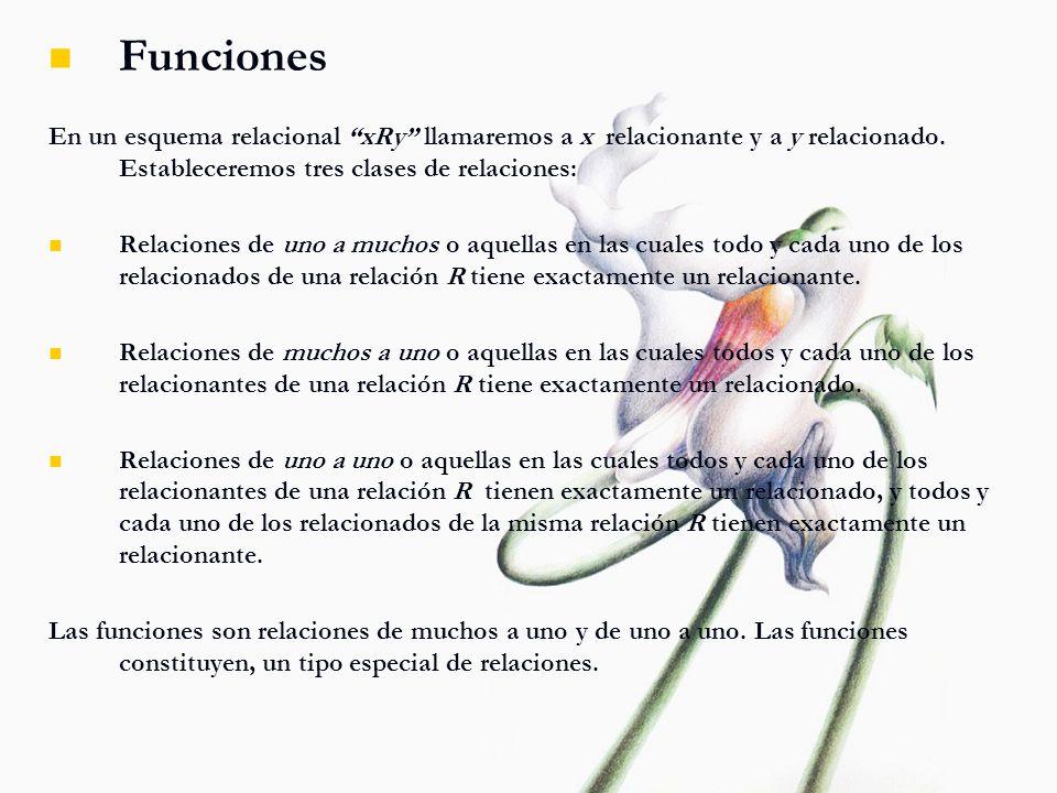 Funciones En un esquema relacional xRy llamaremos a x relacionante y a y relacionado. Estableceremos tres clases de relaciones: