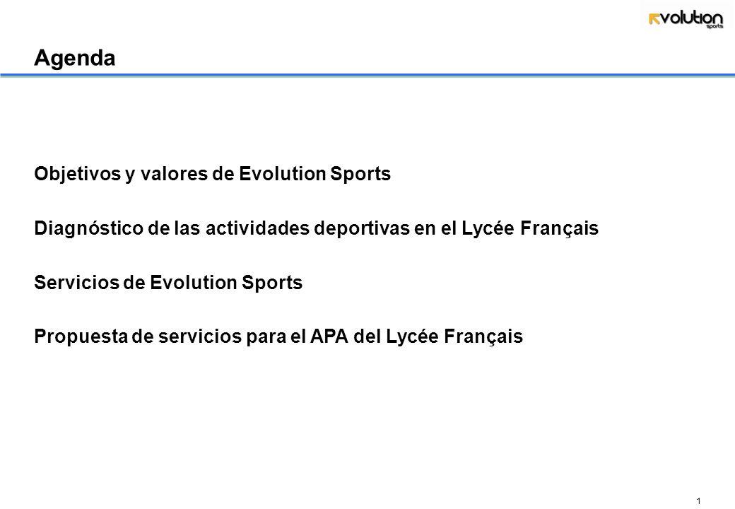 Agenda Objetivos y valores de Evolution Sports