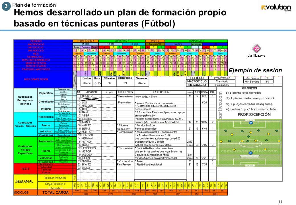 3 Plan de formación. Hemos desarrollado un plan de formación propio basado en técnicas punteras (Fútbol)