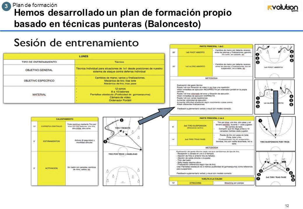 3 Plan de formación.