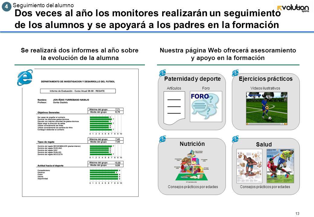 4Seguimiento del alumno. Dos veces al año los monitores realizarán un seguimiento de los alumnos y se apoyará a los padres en la formación.