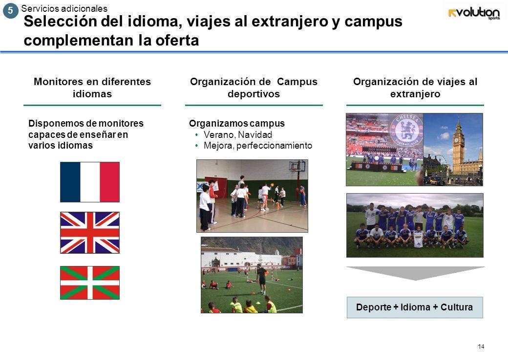 5Servicios adicionales. Selección del idioma, viajes al extranjero y campus complementan la oferta.