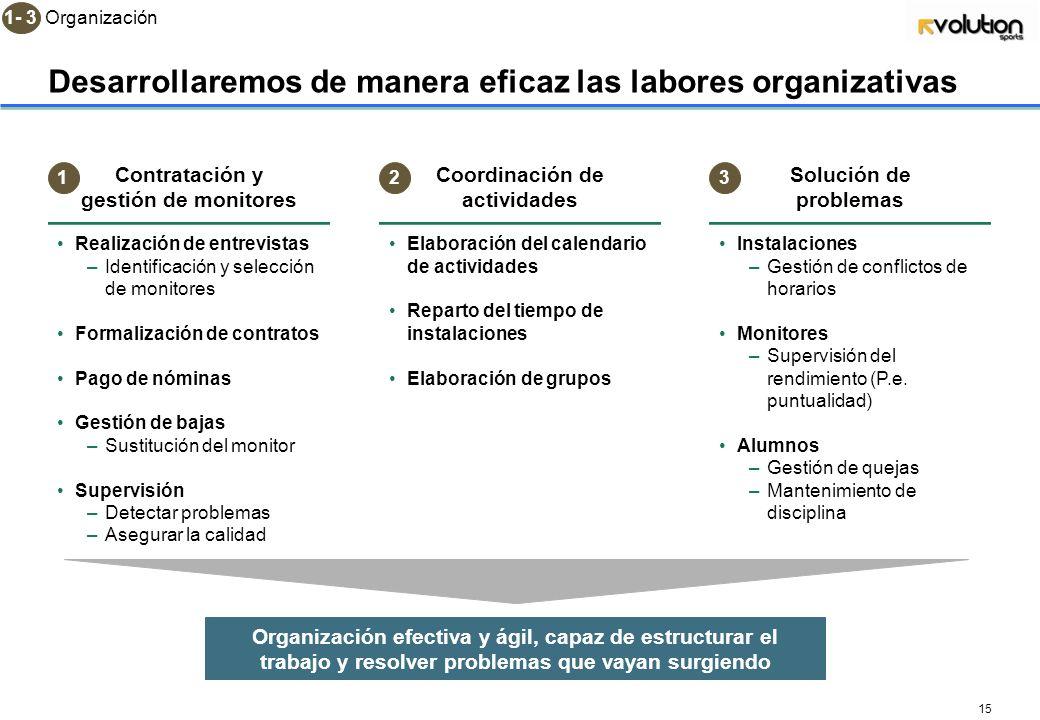 Desarrollaremos de manera eficaz las labores organizativas