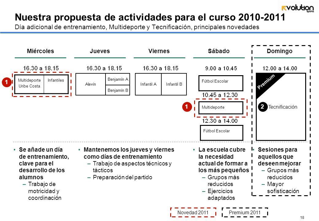 Nuestra propuesta de actividades para el curso 2010-2011 Día adicional de entrenamiento, Multideporte y Tecnificación, principales novedades