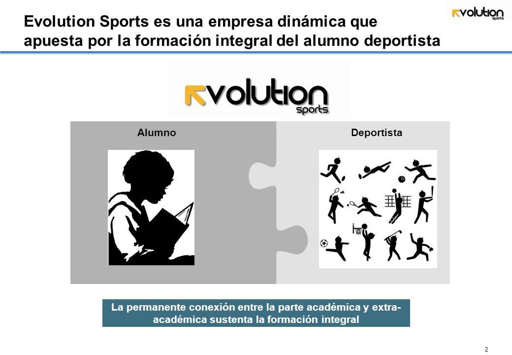 Evolution Sports es una empresa dinámica que apuesta por la formación integral del alumno deportista