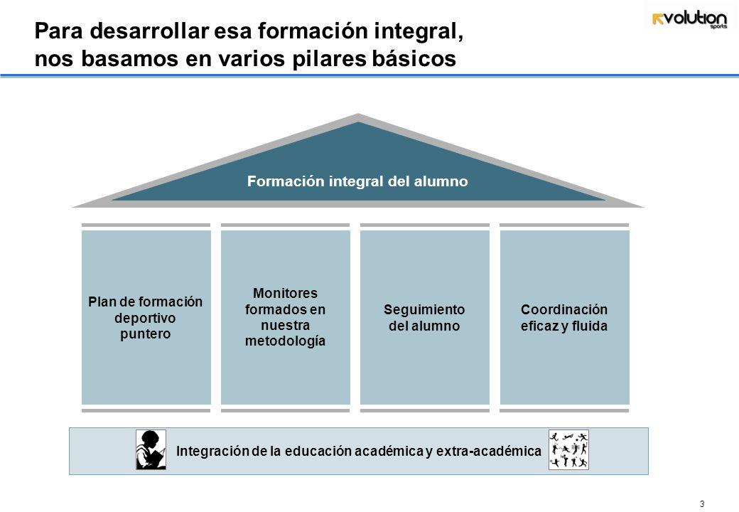 Para desarrollar esa formación integral, nos basamos en varios pilares básicos