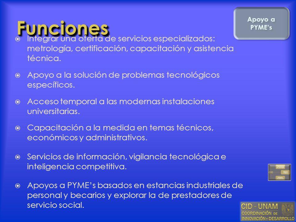 Apoyo a PYME's Funciones. Integrar una oferta de servicios especializados: metrología, certificación, capacitación y asistencia técnica.