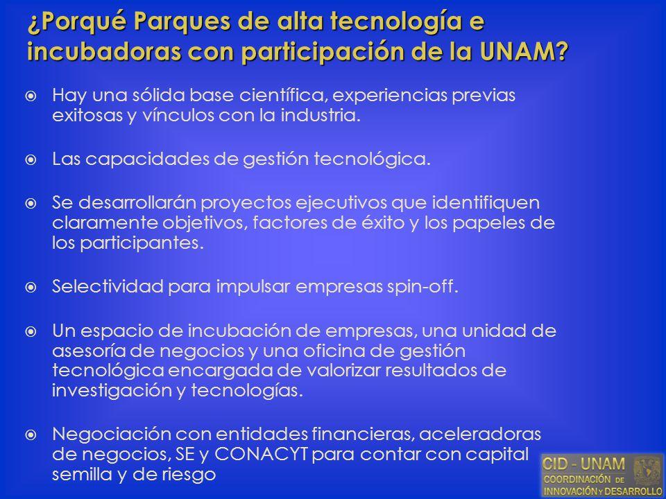 ¿Porqué Parques de alta tecnología e incubadoras con participación de la UNAM