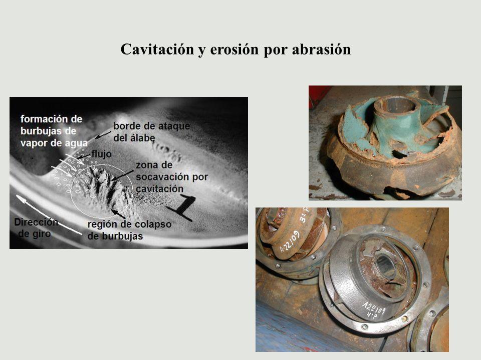 Cavitación y erosión por abrasión