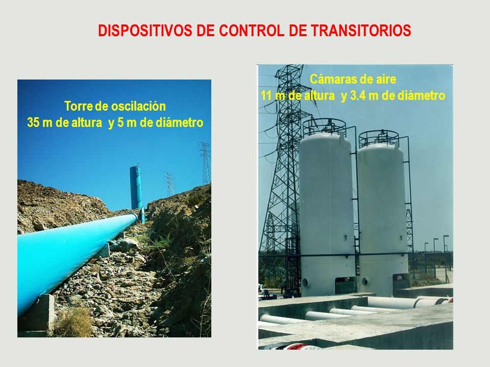 DISPOSITIVOS DE CONTROL DE TRANSITORIOS