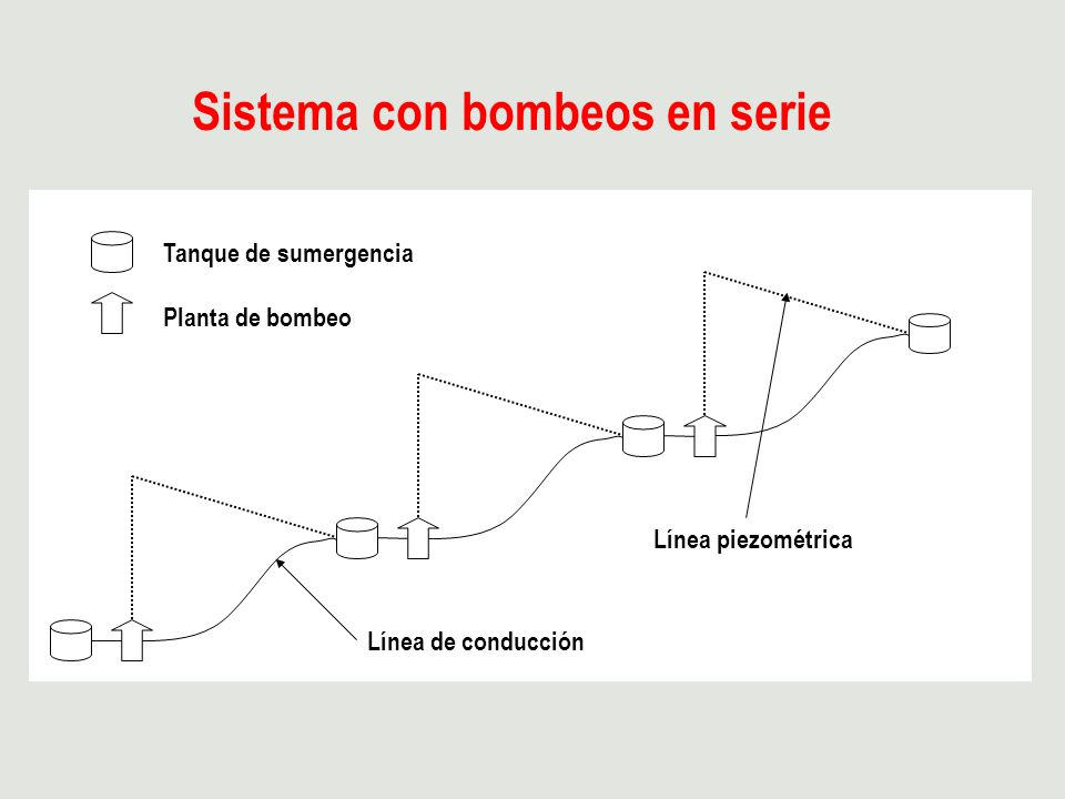 Sistema con bombeos en serie