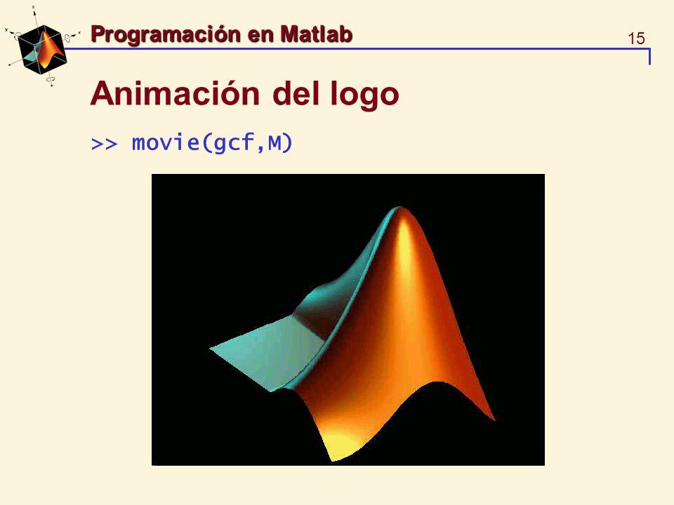 Animación del logo >> movie(gcf,M)