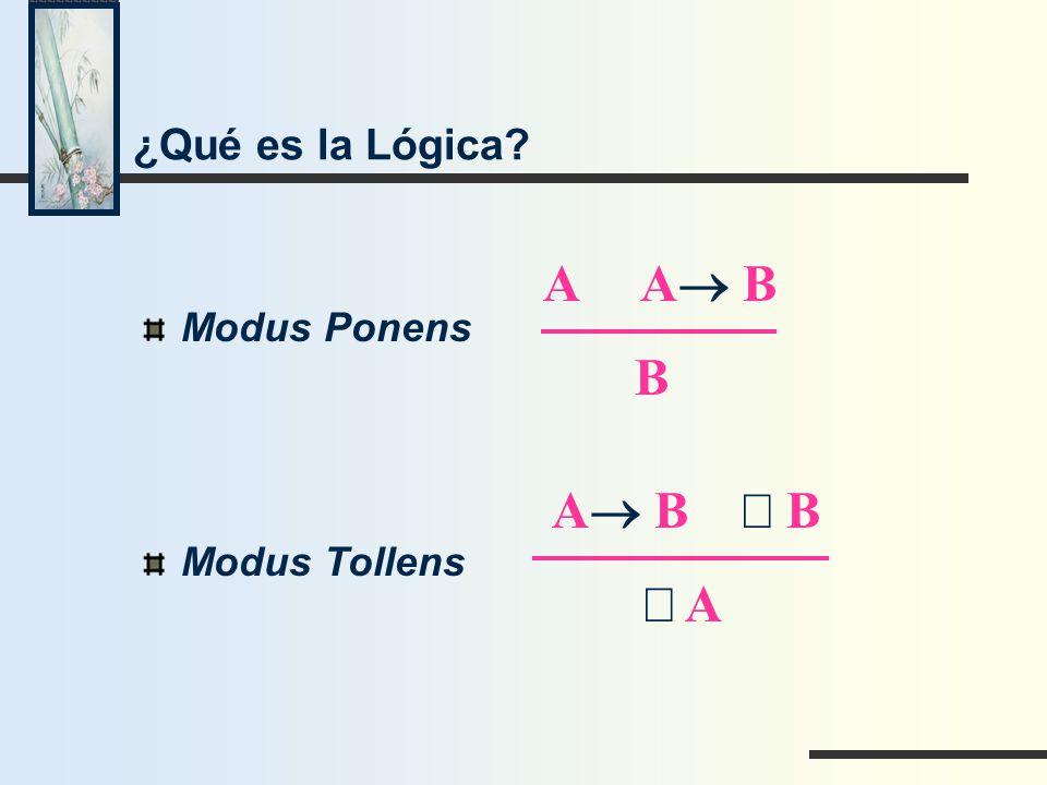 ¿Qué es la Lógica A A® B B Modus Ponens Modus Tollens A® B Ø B Ø A