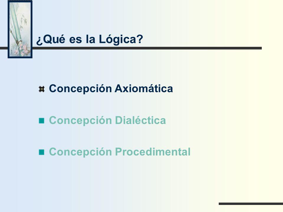 ¿Qué es la Lógica Concepción Axiomática Concepción Dialéctica