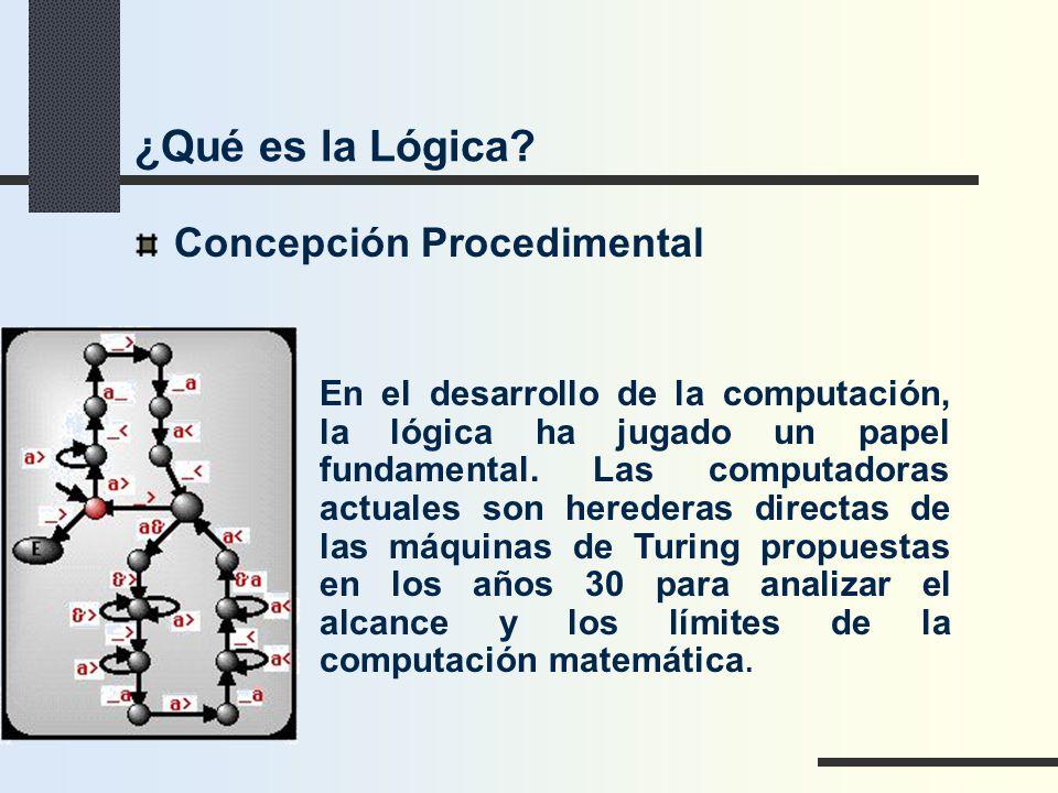¿Qué es la Lógica Concepción Procedimental